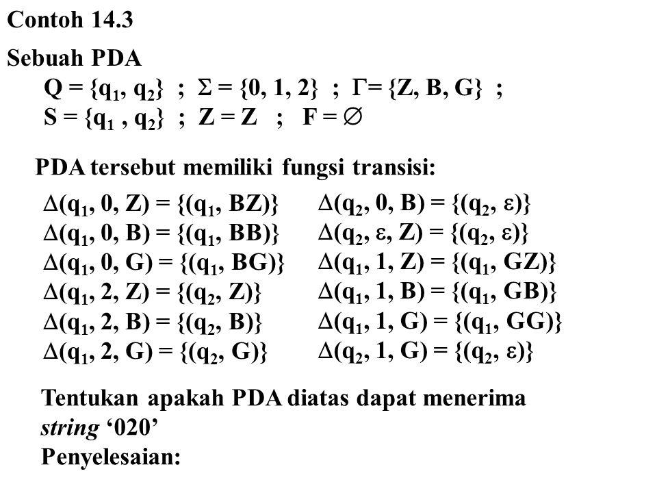 Contoh 14.3 Sebuah PDA. Q = {q1, q2} ;  = {0, 1, 2} ; = {Z, B, G} ; S = {q1 , q2} ; Z = Z ; F = 