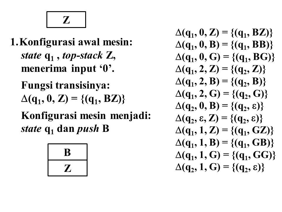 Konfigurasi awal mesin: state q1 , top-stack Z, menerima input '0'.