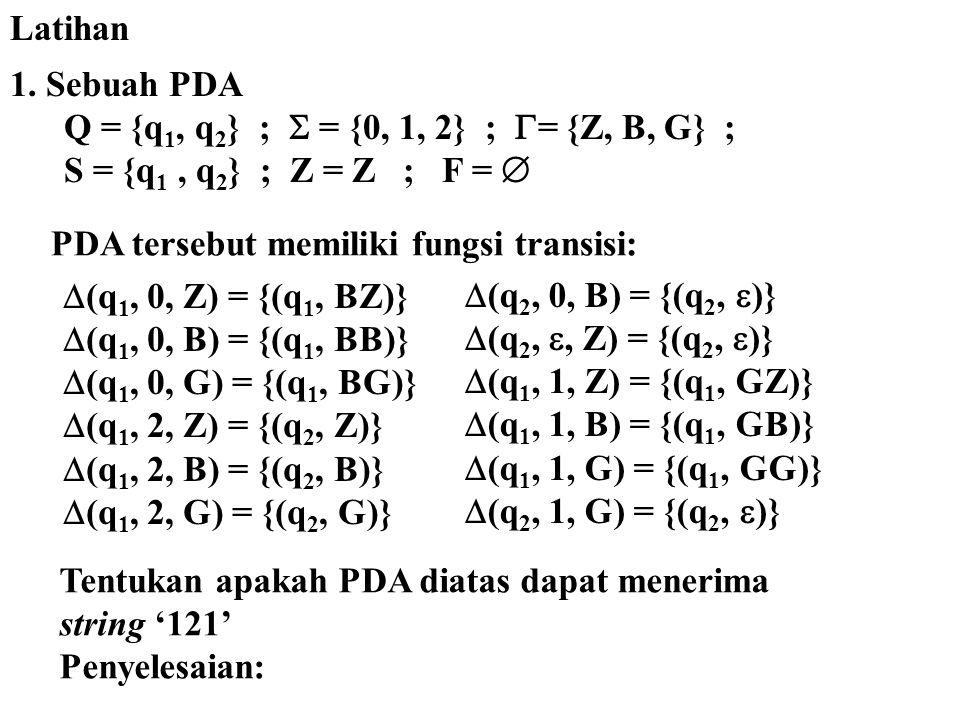 Latihan 1. Sebuah PDA. Q = {q1, q2} ;  = {0, 1, 2} ; = {Z, B, G} ; S = {q1 , q2} ; Z = Z ; F = 