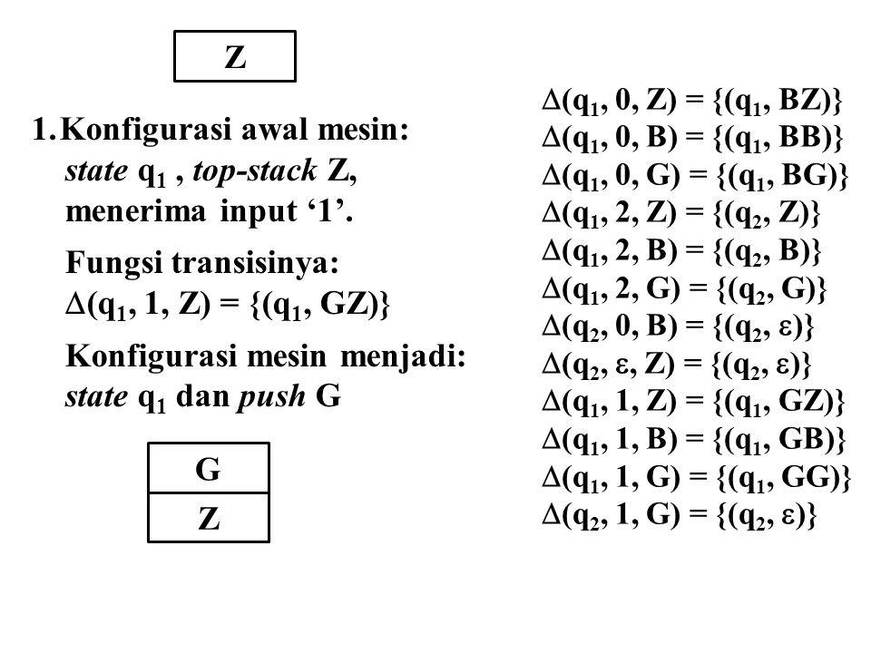Konfigurasi awal mesin: state q1 , top-stack Z, menerima input '1'.