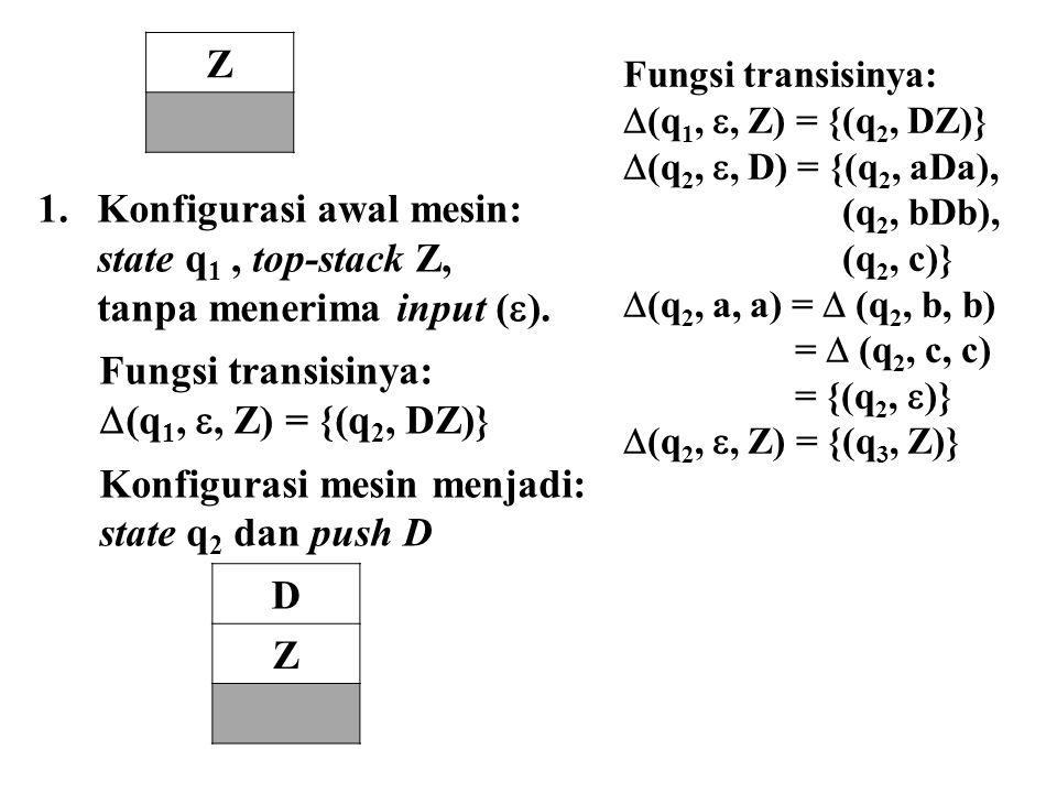 Konfigurasi awal mesin: state q1 , top-stack Z,