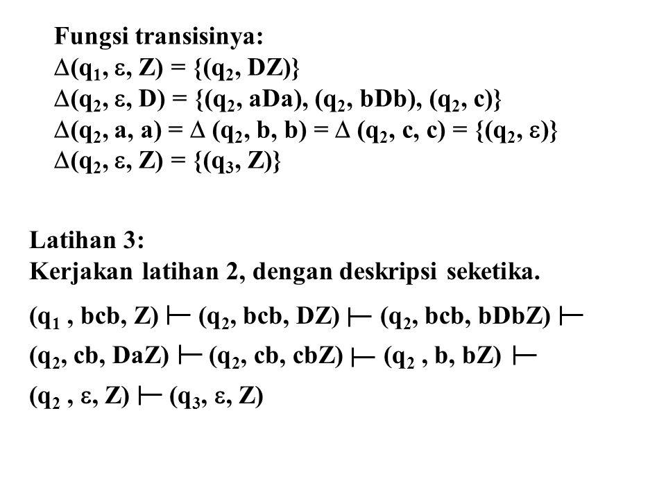 Fungsi transisinya: (q1, , Z) = {(q2, DZ)} (q2, , D) = {(q2, aDa), (q2, bDb), (q2, c)} (q2, a, a) =  (q2, b, b) =  (q2, c, c) = {(q2, )}