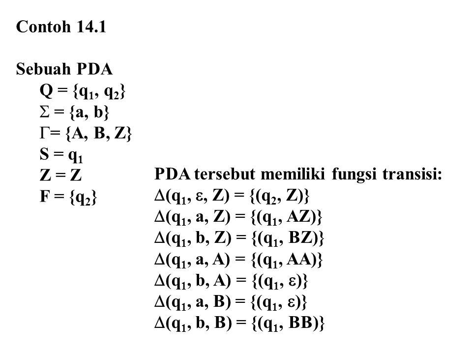 Contoh 14.1 Sebuah PDA. Q = {q1, q2} = {a, b} = {A, B, Z} S = q1. Z = Z. F = {q2} PDA tersebut memiliki fungsi transisi: