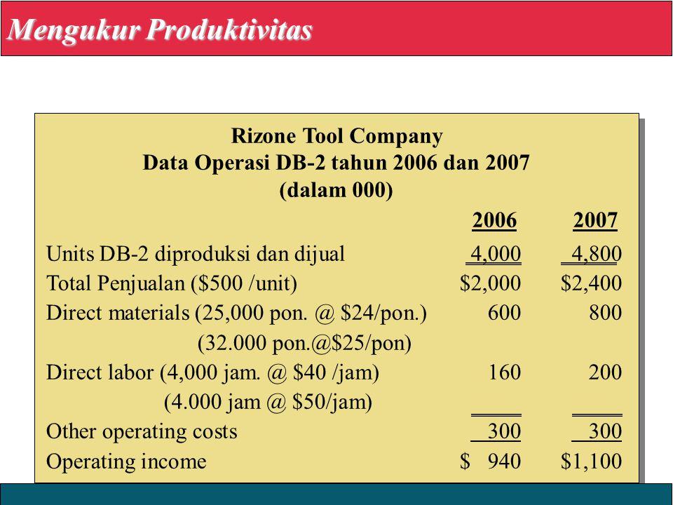 Data Operasi DB-2 tahun 2006 dan 2007 (dalam 000)