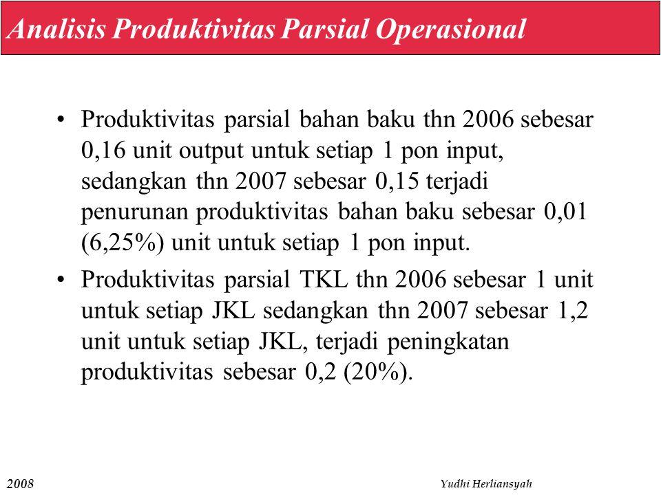Analisis Produktivitas Parsial Operasional