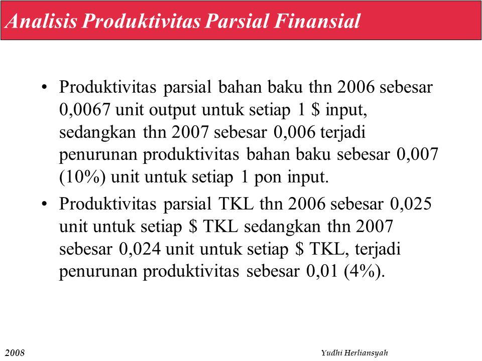 Analisis Produktivitas Parsial Finansial
