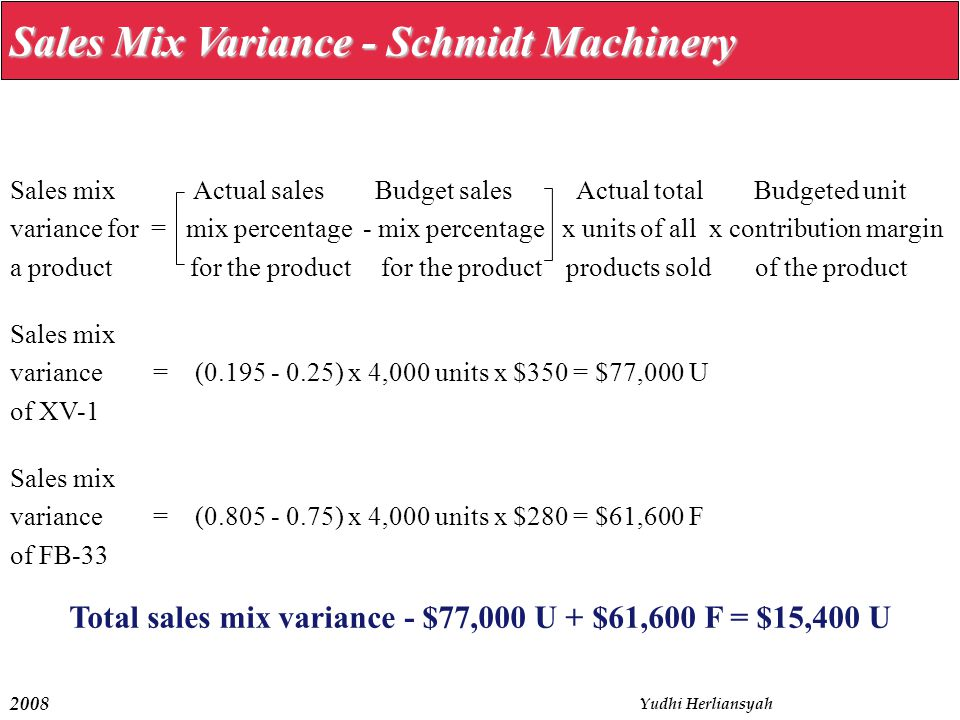 Total sales mix variance - $77,000 U + $61,600 F = $15,400 U