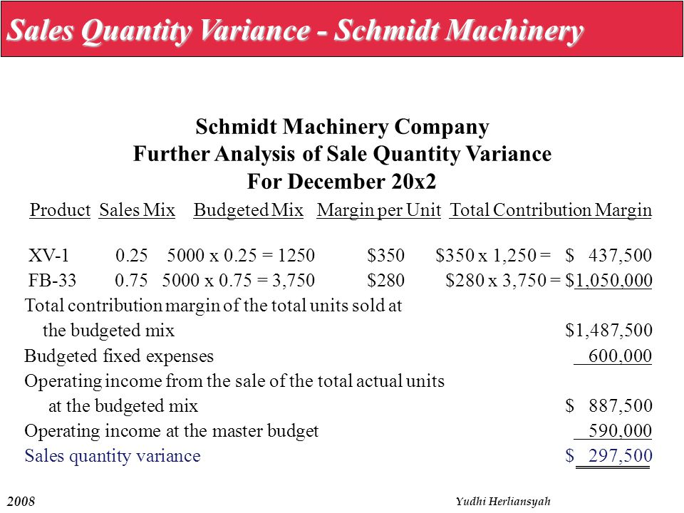 Schmidt Machinery Company Further Analysis of Sale Quantity Variance