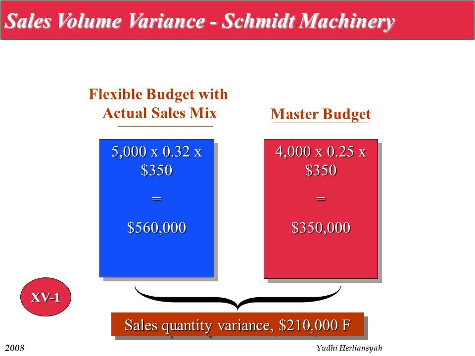 Sales quantity variance, $210,000 F