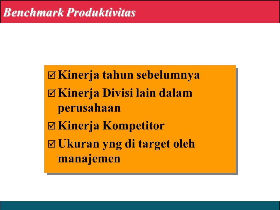 Benchmark Produktivitas