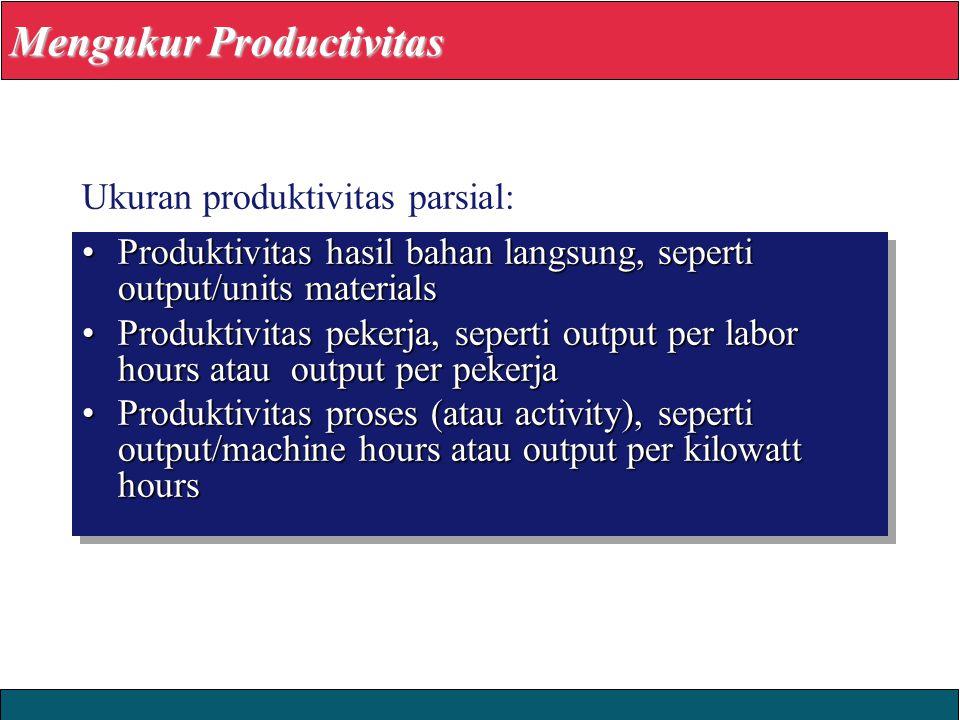 Mengukur Productivitas