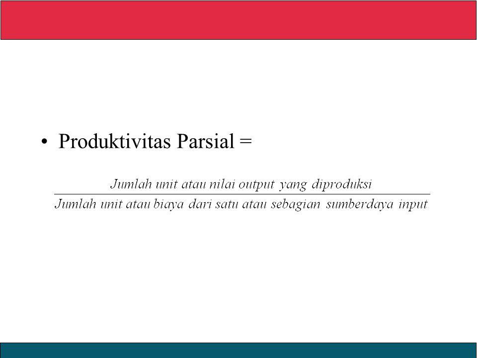Produktivitas Parsial =
