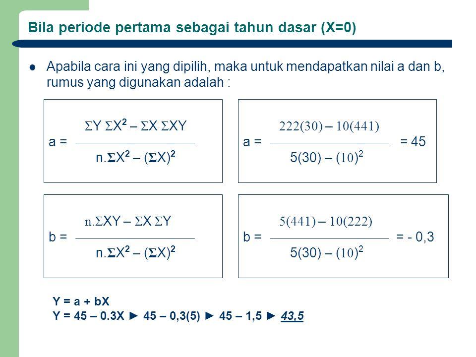 Bila periode pertama sebagai tahun dasar (X=0)