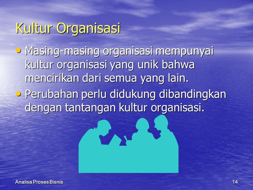 Kultur Organisasi Masing-masing organisasi mempunyai kultur organisasi yang unik bahwa mencirikan dari semua yang lain.