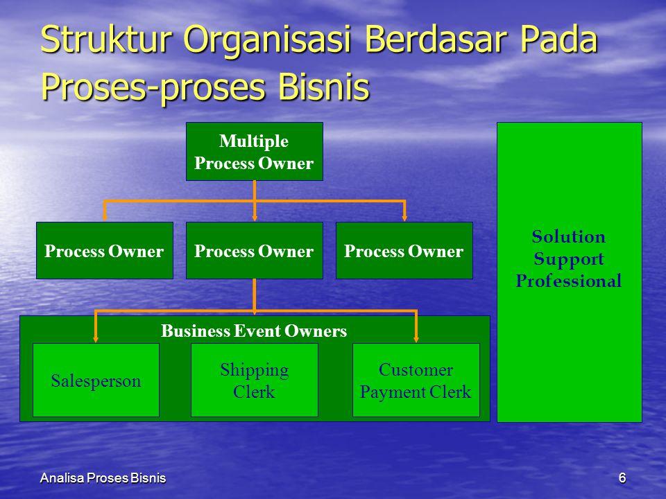 Struktur Organisasi Berdasar Pada Proses-proses Bisnis