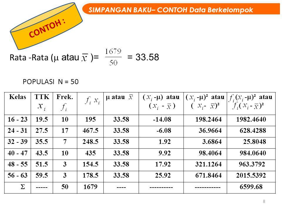 CONTOH : Rata -Rata ( atau )= = 33.58 POPULASI N = 50