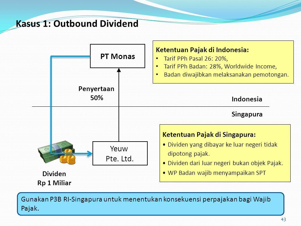 Kasus 1: Outbound Dividend