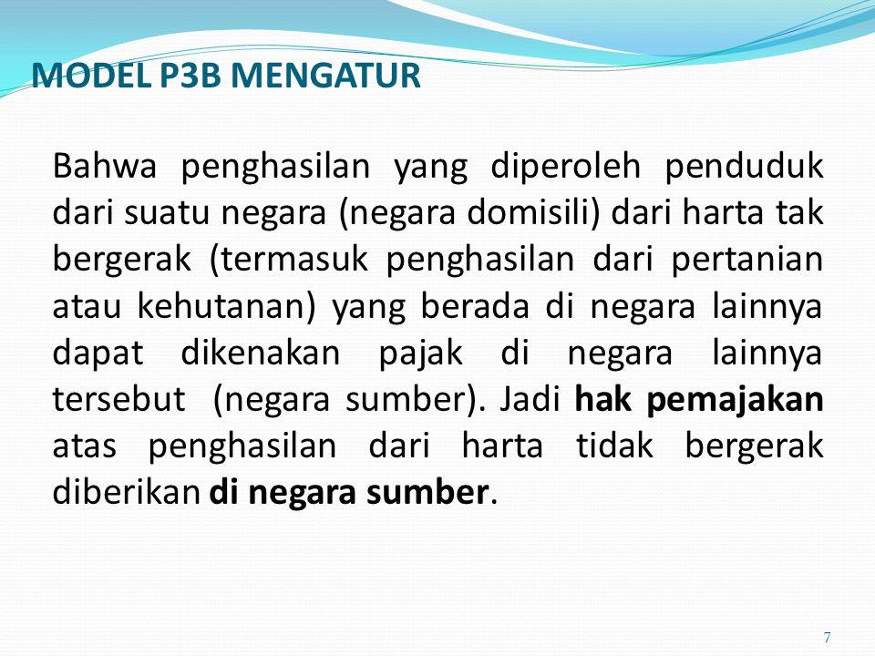 MODEL P3B MENGATUR