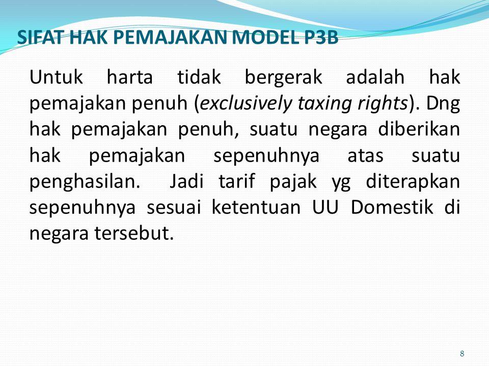 SIFAT HAK PEMAJAKAN MODEL P3B