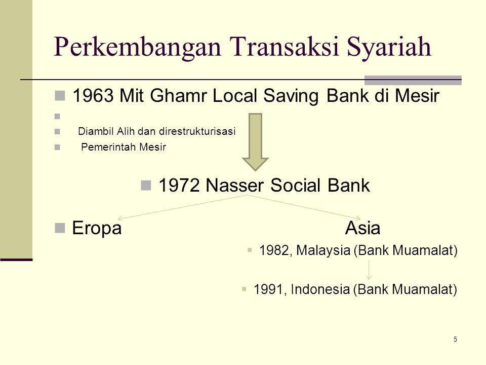 Perkembangan Transaksi Syariah