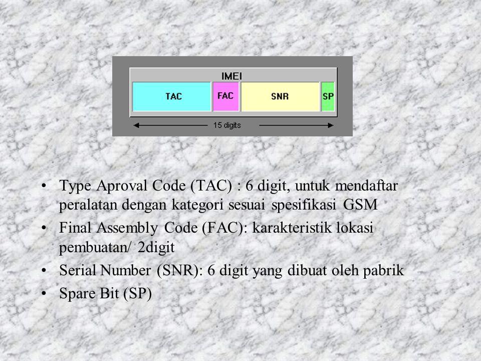 Type Aproval Code (TAC) : 6 digit, untuk mendaftar peralatan dengan kategori sesuai spesifikasi GSM