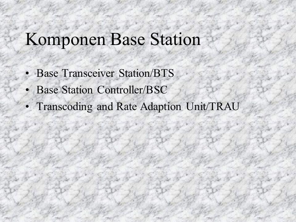 Komponen Base Station Base Transceiver Station/BTS