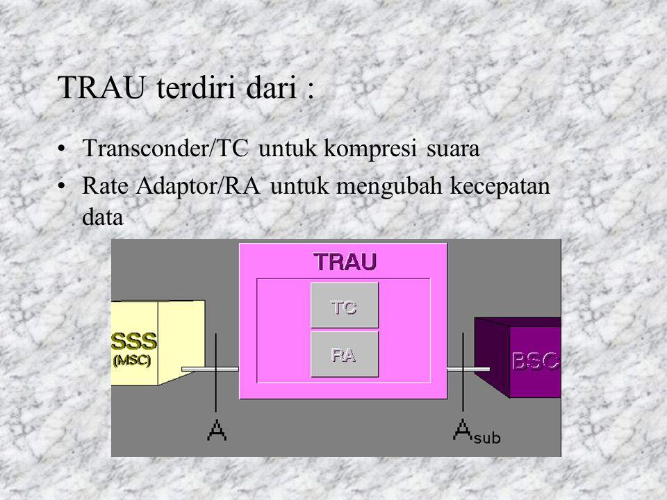 TRAU terdiri dari : Transconder/TC untuk kompresi suara