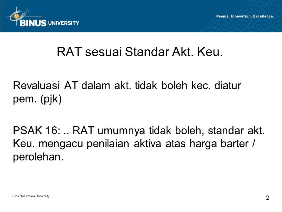 RAT sesuai Standar Akt. Keu.