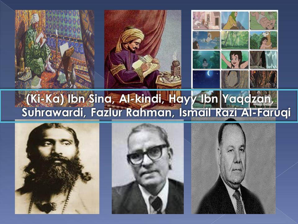 (Ki-Ka) Ibn Sina, Al-kindi, Hayy Ibn Yaqdzan, Suhrawardi, Fazlur Rahman, Ismail Razi Al-Faruqi