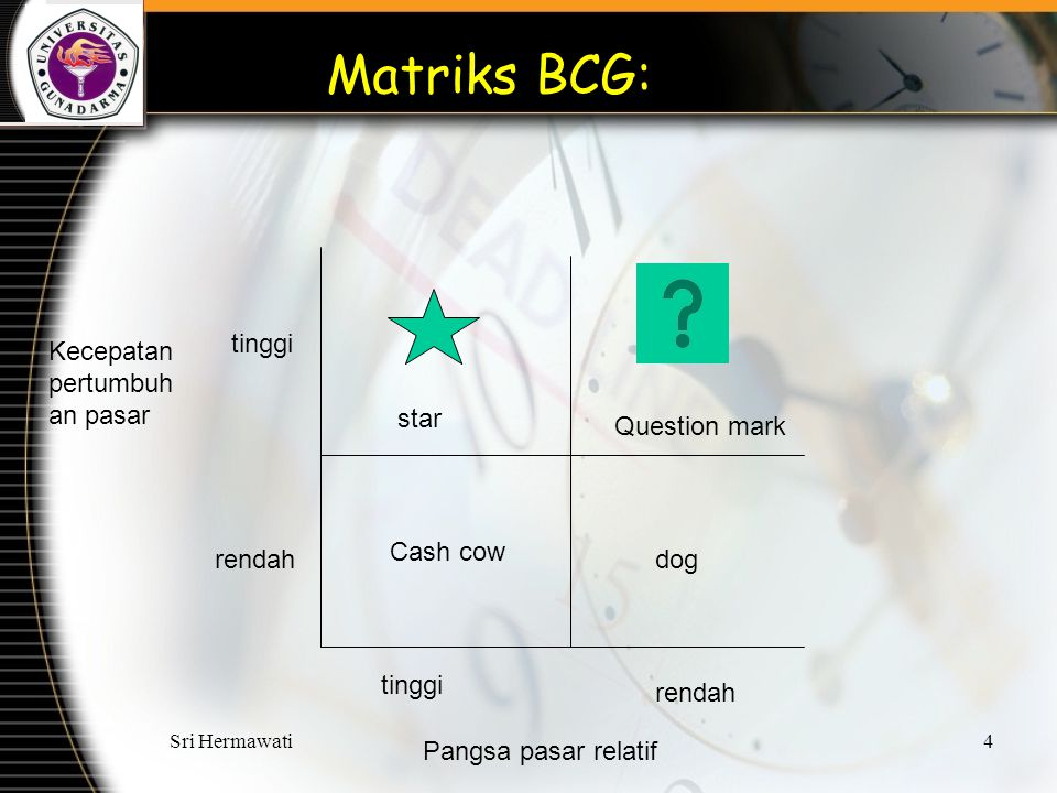Matriks BCG: tinggi Kecepatan pertumbuhan pasar star Question mark