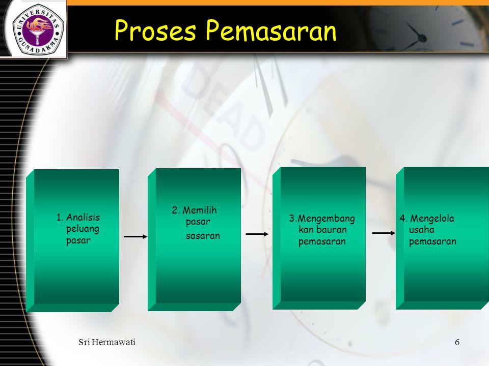 Proses Pemasaran 2. Memilih pasar sasaran 1. Analisis peluang pasar