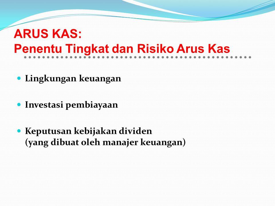 ARUS KAS: Penentu Tingkat dan Risiko Arus Kas