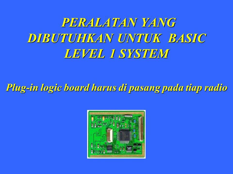 PERALATAN YANG DIBUTUHKAN UNTUK BASIC LEVEL 1 SYSTEM