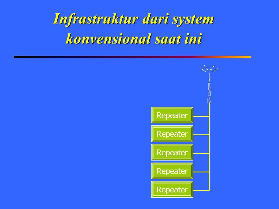 Infrastruktur dari system konvensional saat ini