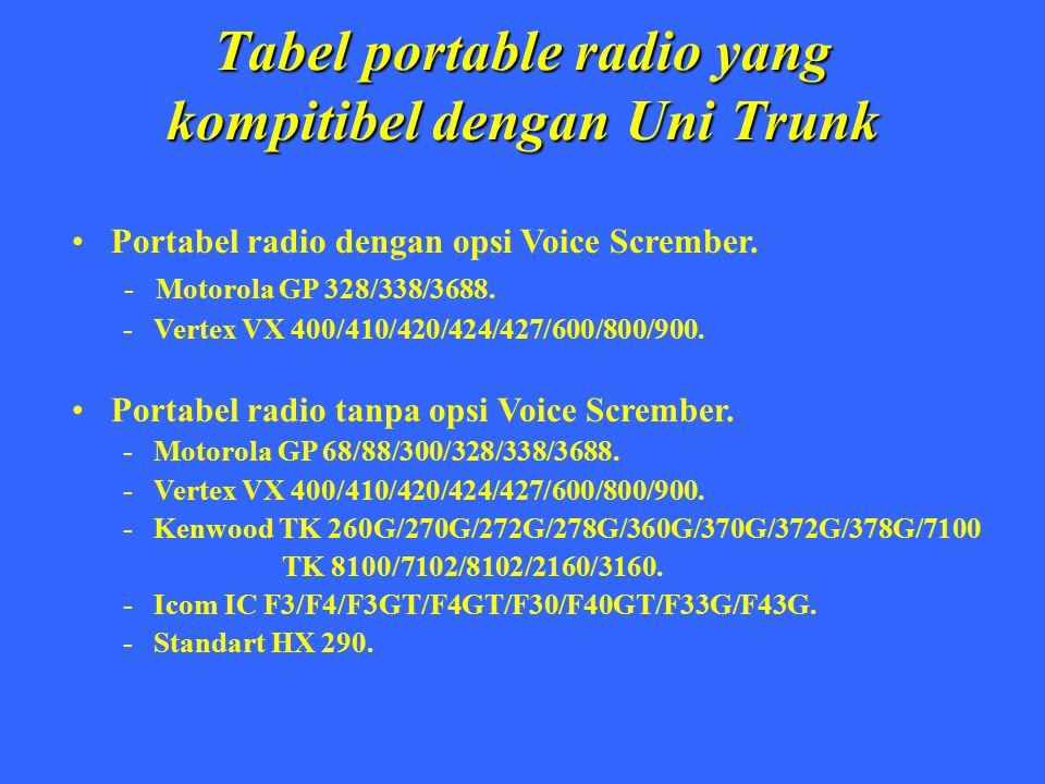 Tabel portable radio yang kompitibel dengan Uni Trunk
