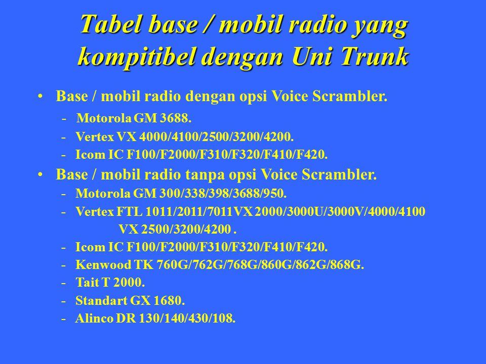 Tabel base / mobil radio yang kompitibel dengan Uni Trunk