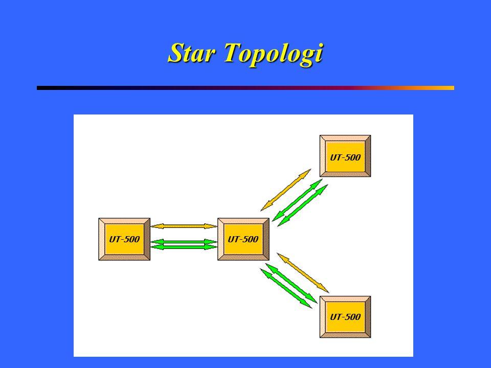 Star Topologi UT-500 UT-500 UT-500 UT-500