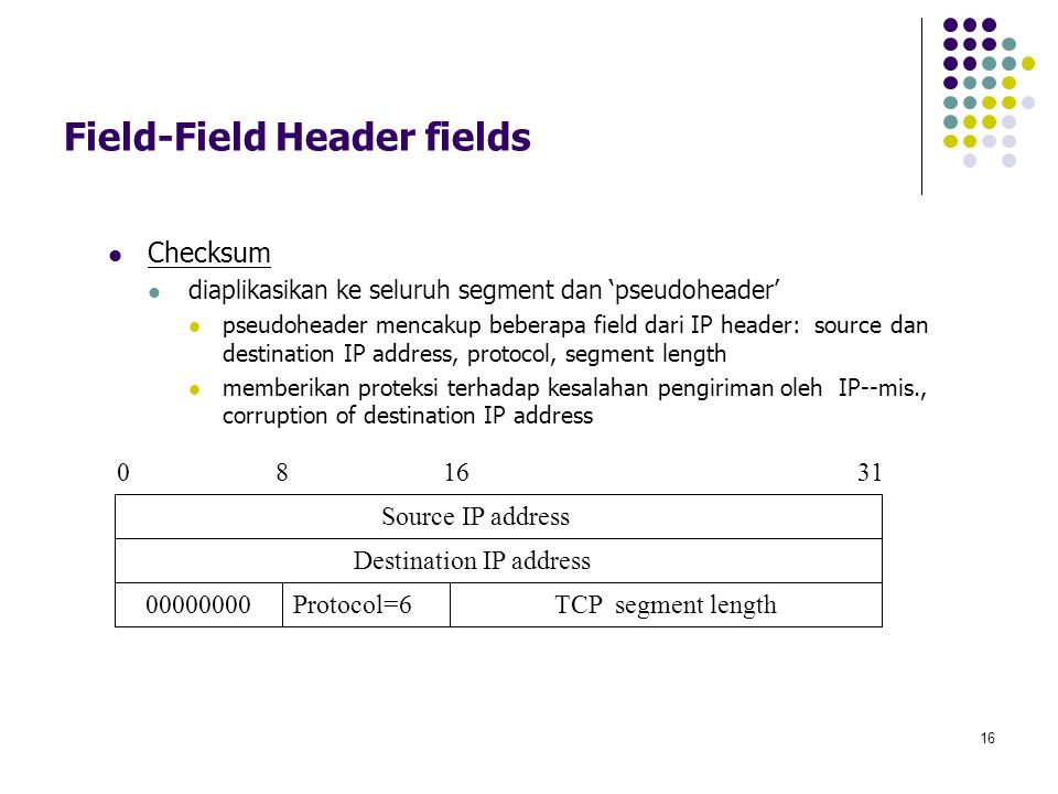 Field-Field Header fields