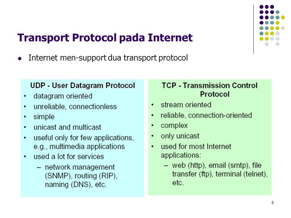 Transport Protocol pada Internet