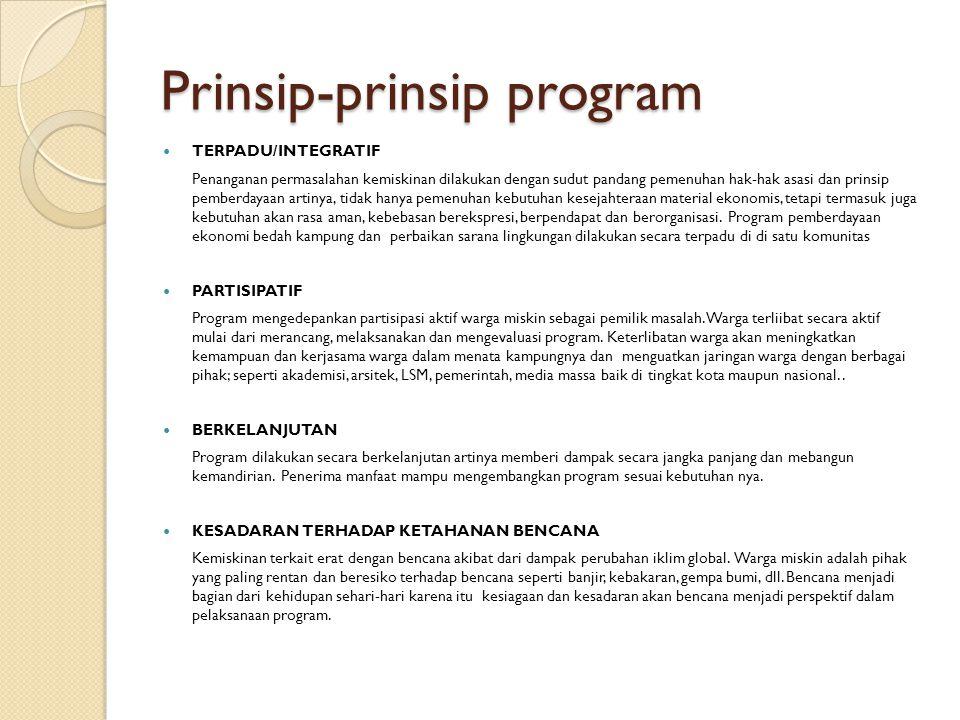 Prinsip-prinsip program