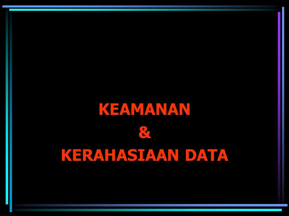 KEAMANAN & KERAHASIAAN DATA