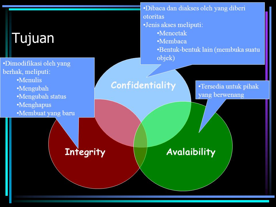 Tujuan Confidentiality Integrity Avalaibility