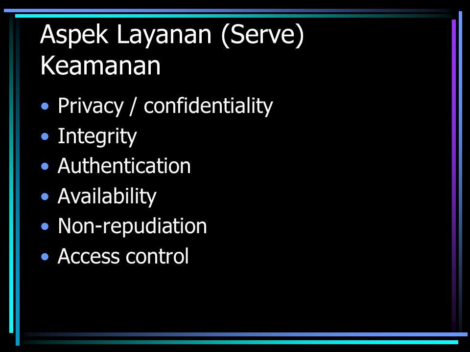 Aspek Layanan (Serve) Keamanan