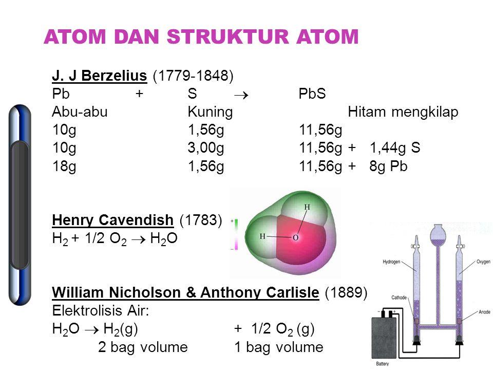 ATOM DAN STRUKTUR ATOM J. J Berzelius (1779-1848) Pb + S  PbS