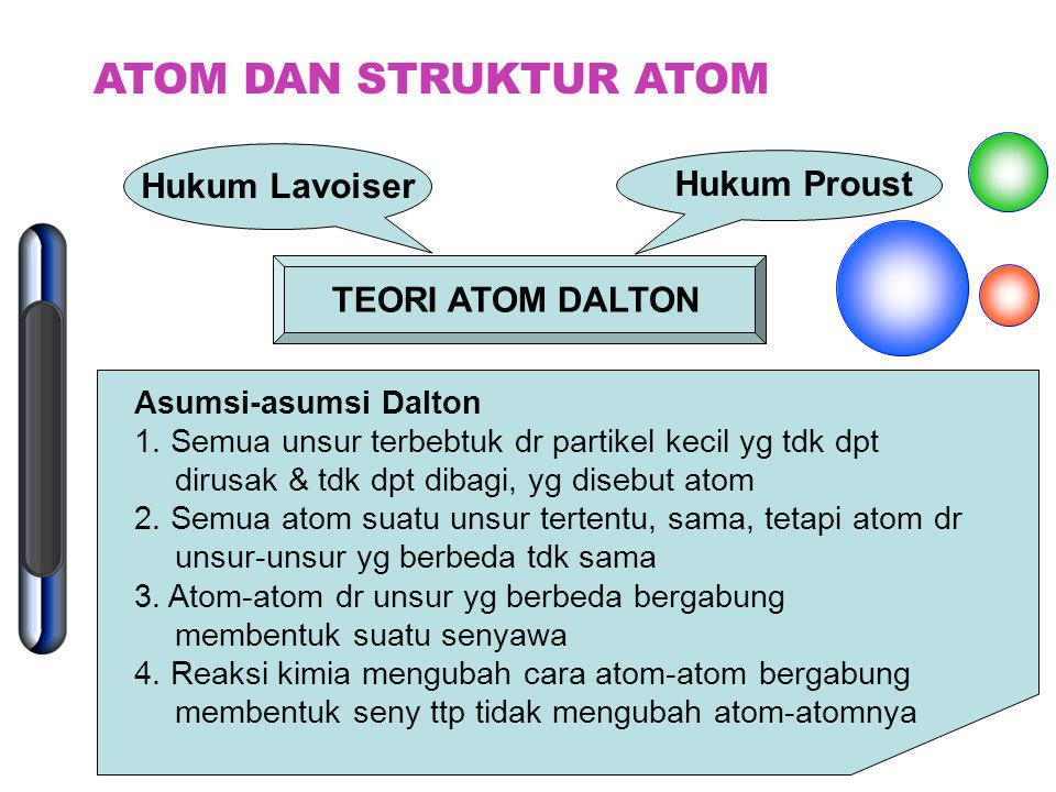 ATOM DAN STRUKTUR ATOM Hukum Lavoiser Hukum Proust TEORI ATOM DALTON