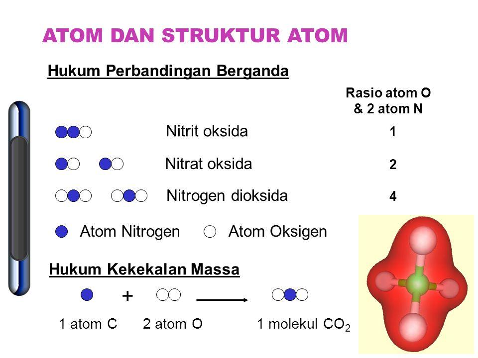 + ATOM DAN STRUKTUR ATOM Hukum Perbandingan Berganda Nitrit oksida