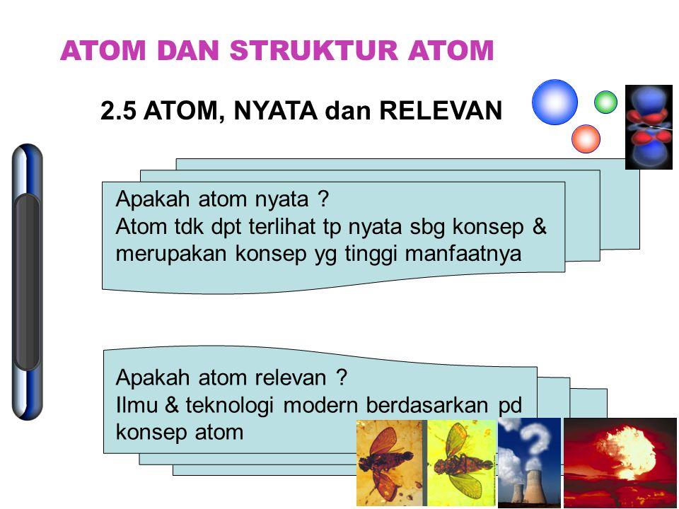 ATOM DAN STRUKTUR ATOM 2.5 ATOM, NYATA dan RELEVAN Apakah atom nyata