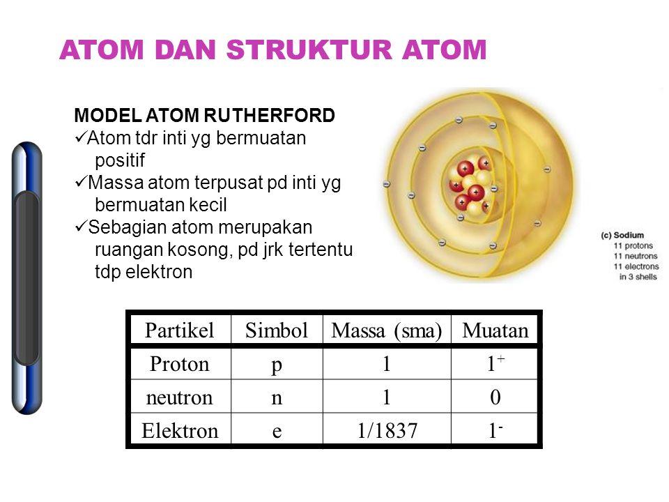 ATOM DAN STRUKTUR ATOM Partikel Simbol Massa (sma) Muatan Proton p 1