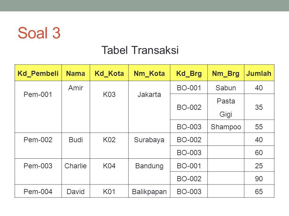 Soal 3 Tabel Transaksi Kd_Pembeli Nama Kd_Kota Nm_Kota Kd_Brg Nm_Brg