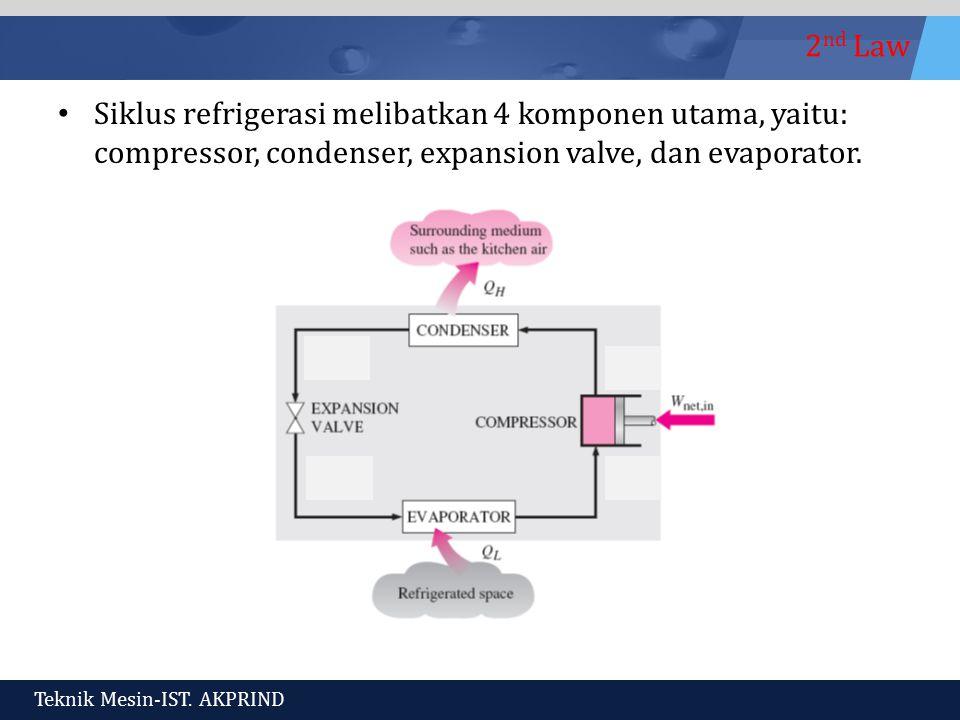 Siklus refrigerasi melibatkan 4 komponen utama, yaitu: compressor, condenser, expansion valve, dan evaporator.